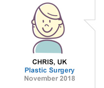 Chris, UK, Plastic Surgery, November 2018